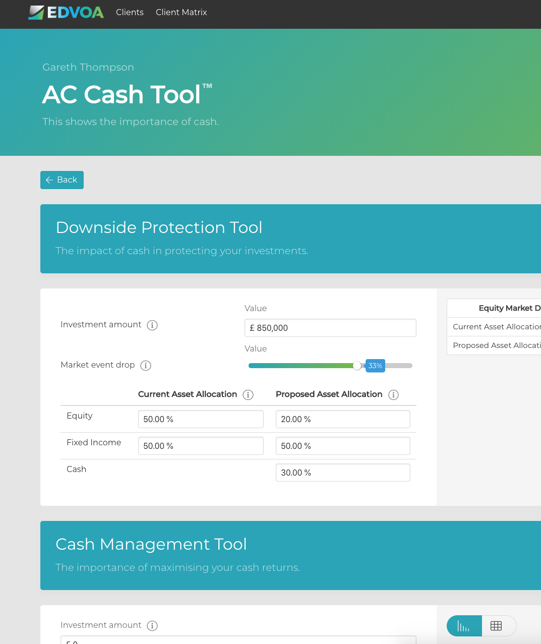 The Additional Cash (AC) Tools