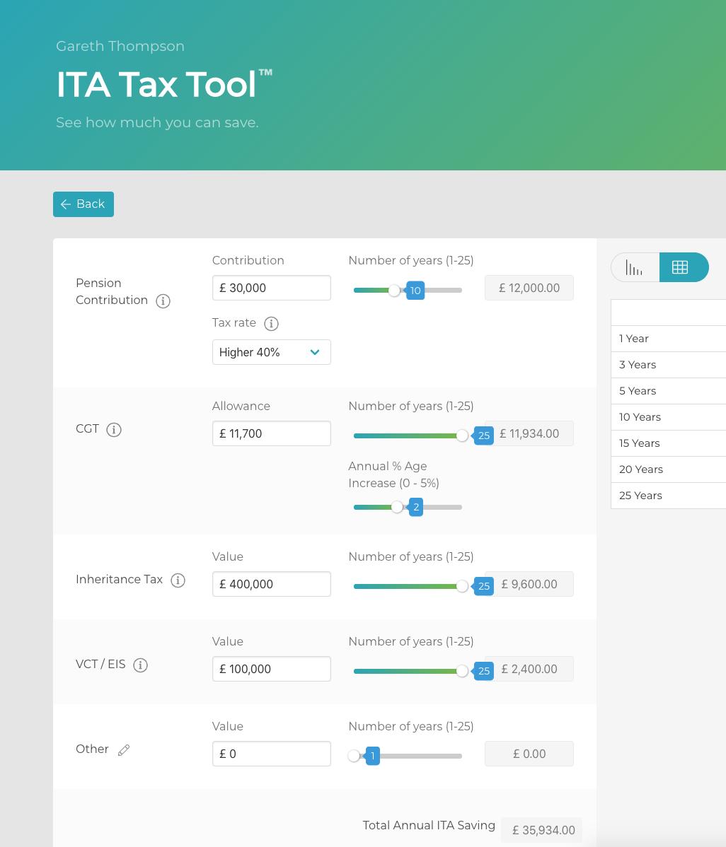 The Indicative Tax Advantages (ITA) Tool