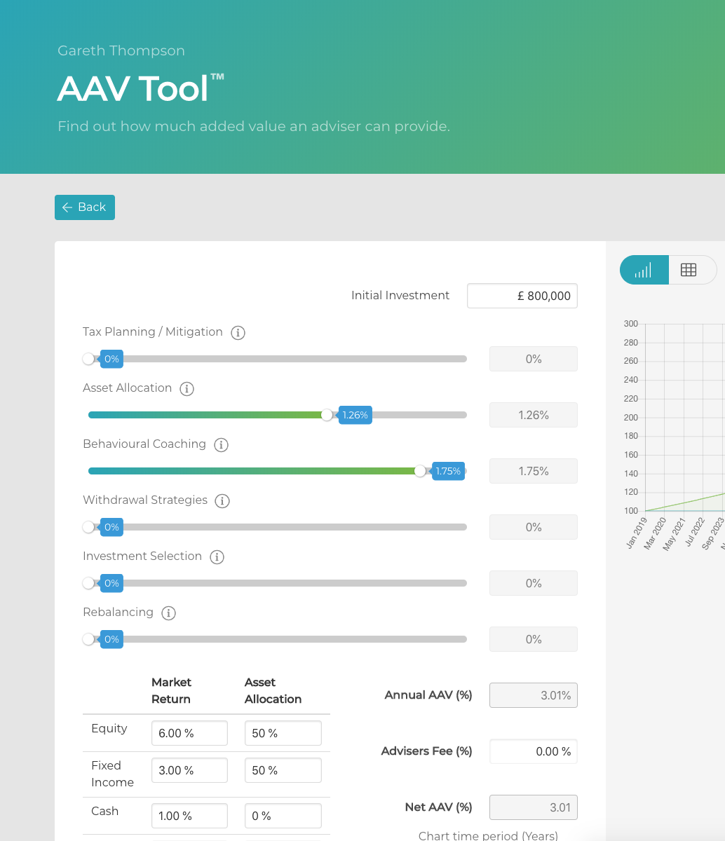 The AAV Tool